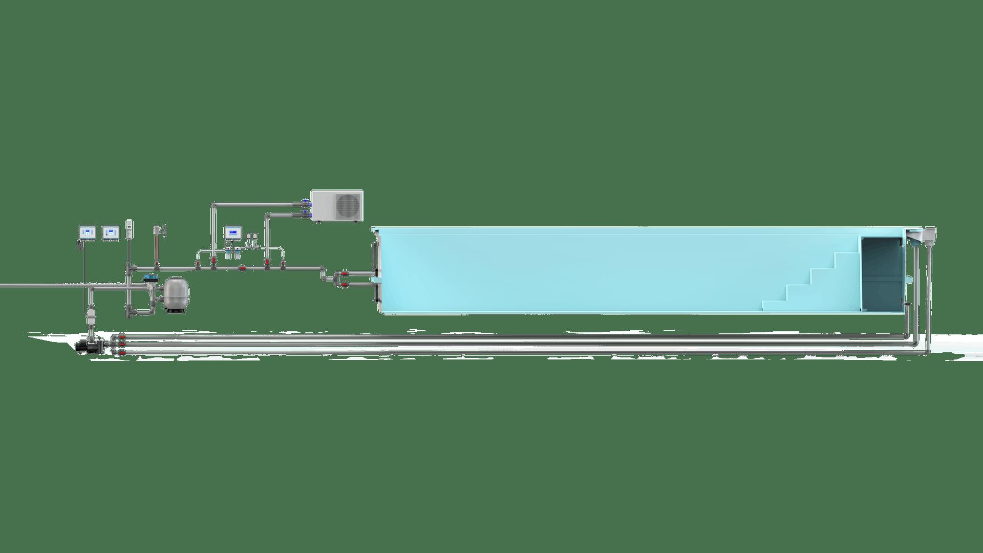 Schema Waterbehandeling